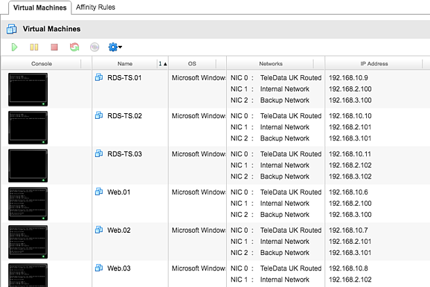 VMs overview in VMware cloud hosting