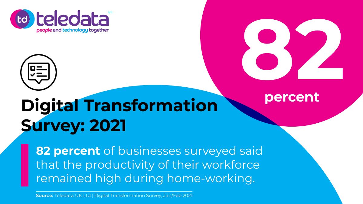 Did the Covid 19 pandemic and its 'work from home' message prompt an accelerated digital transformation?