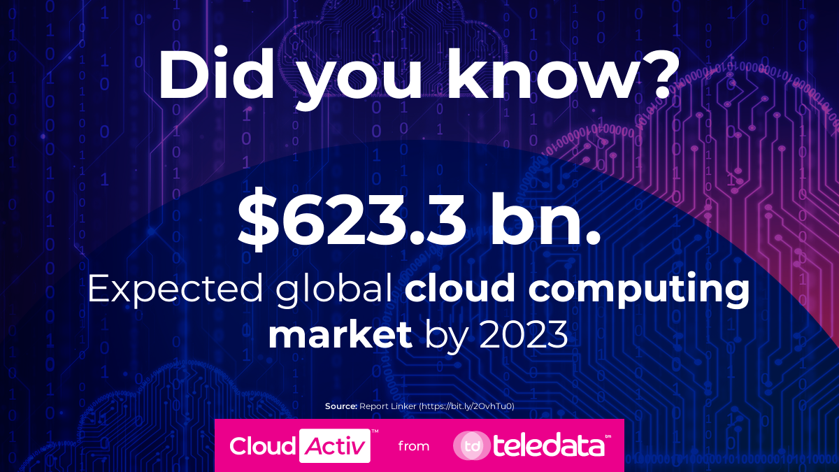 Did you know? Facts & stats about the cloud