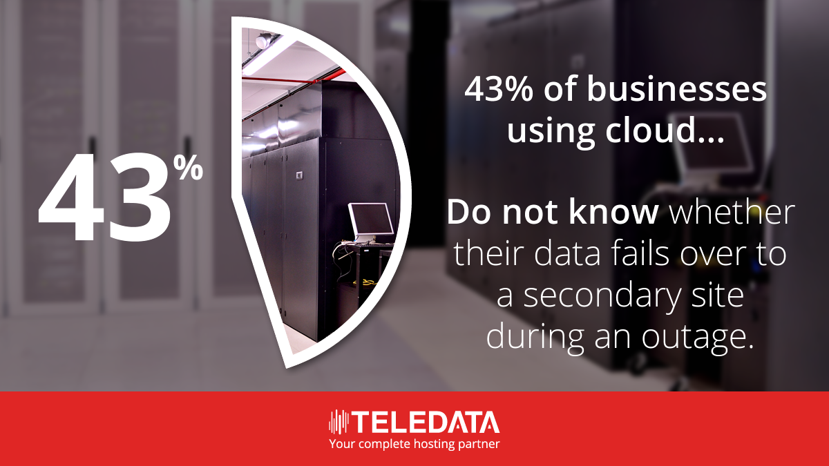 Do you know where your cloud data is?